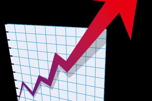 米ドルカナダドルが目途値突破で200pips獲得!失敗と大損と借金退場を防ぐチャート分析
